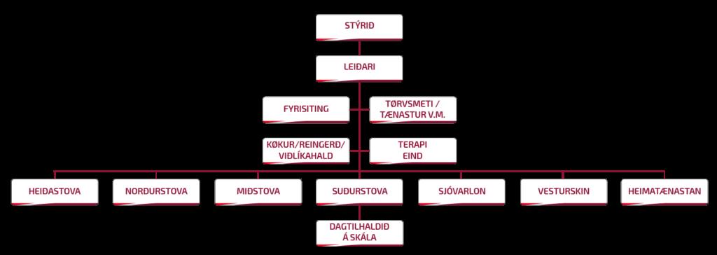 hirarki-diagram_hirarki-diagram